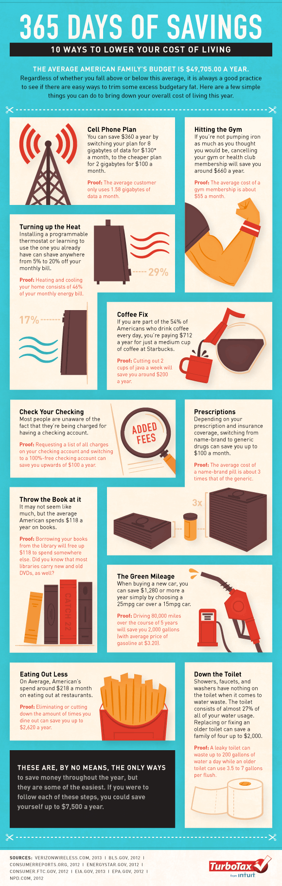 10 Ways to Save [INFOGRAPHIC] 10 Steps to Bring Down Your Living Costs