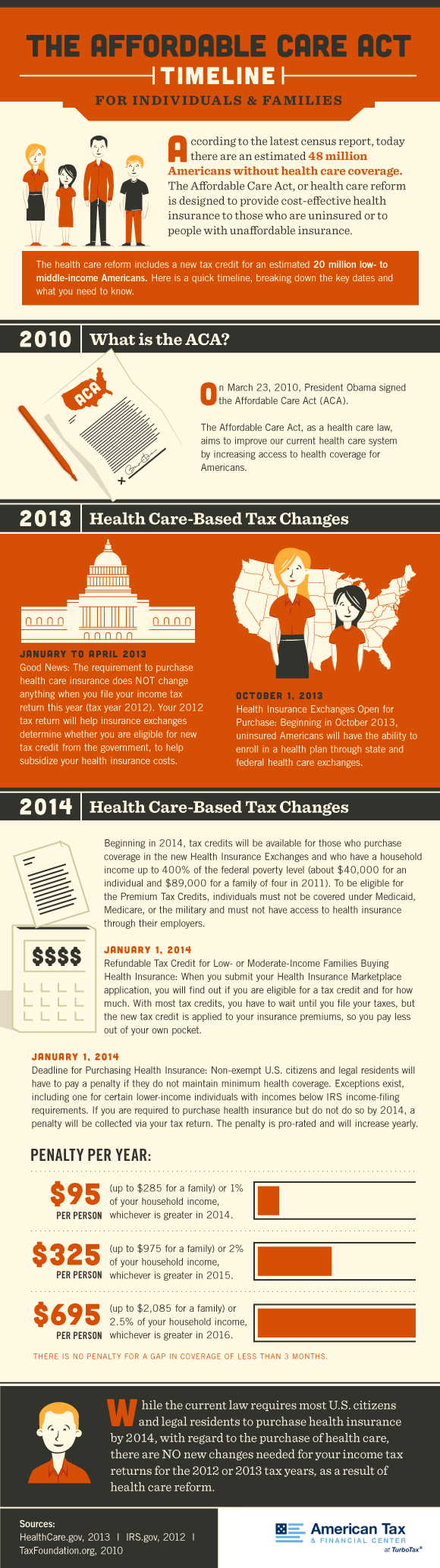 Health Insurance Savings Tips You Might Not See Some Of These Time Tested Suggestions Often
