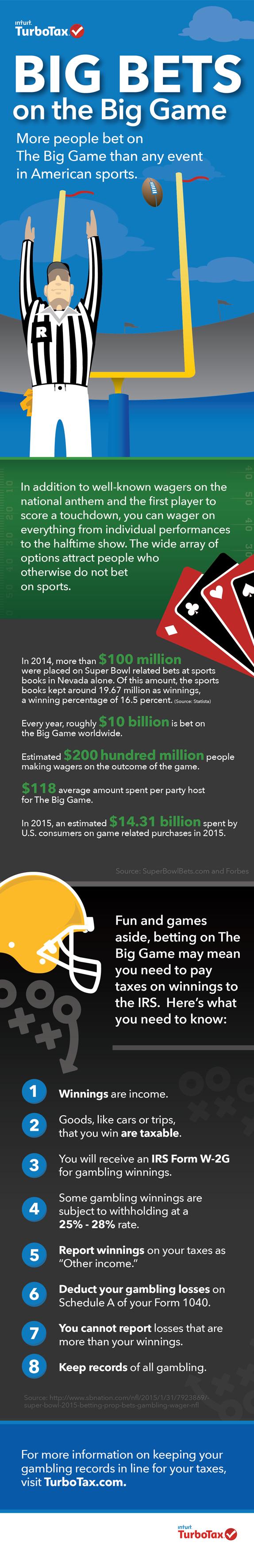 Turbo tax gambling